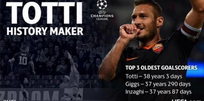 Le 10 frasi tipiche dei laziali su Francesco Totti